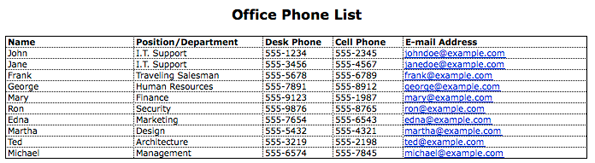 Screenshot of the office telephone list