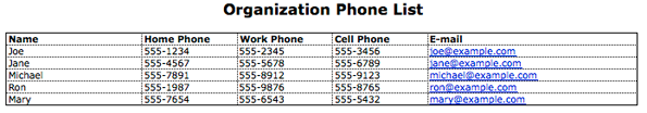 Screenshot of the organization phone list